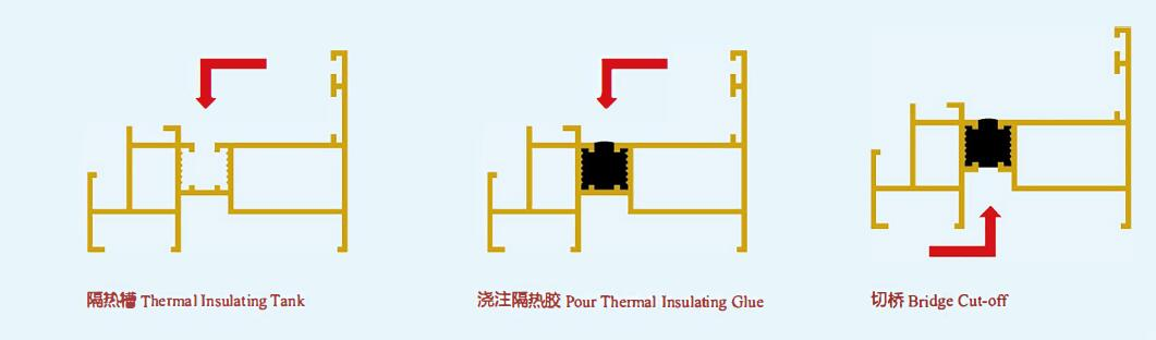 Introduction of general pouring glue technology